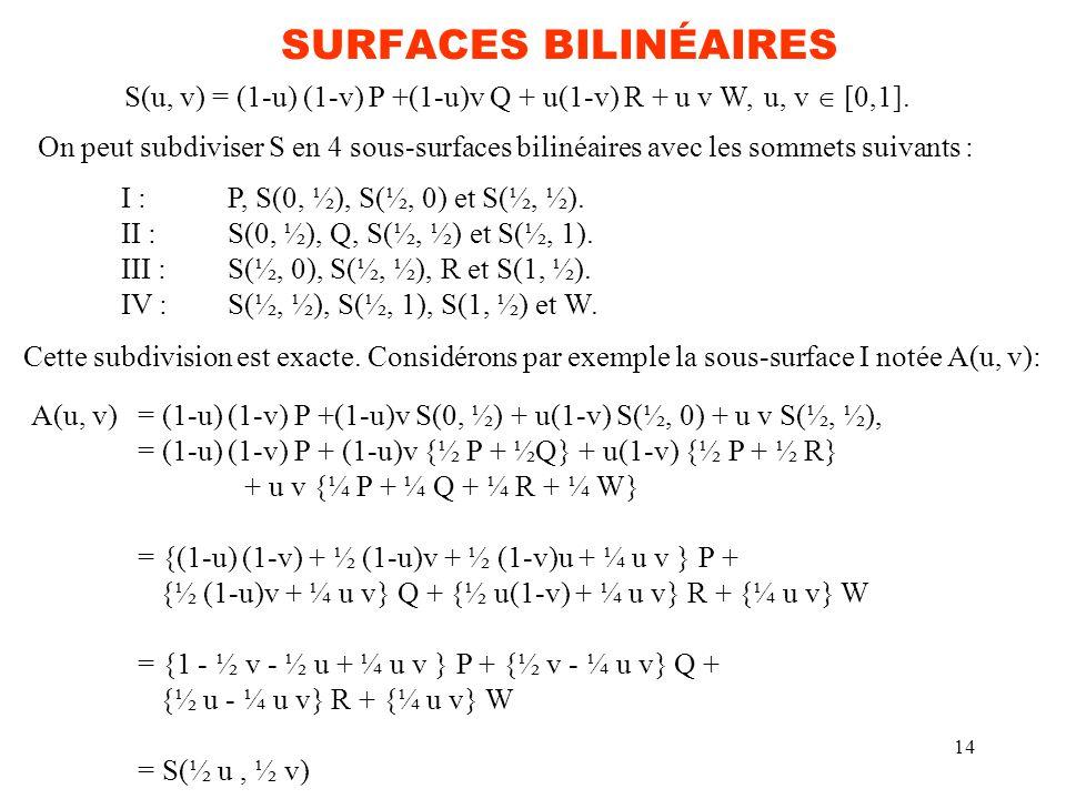 SURFACES BILINÉAIRES S(u, v) = (1-u) (1-v) P +(1-u)v Q + u(1-v) R + u v W, u, v  [0,1].